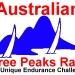 Australian Three Peaks Yacht Race Cancelled